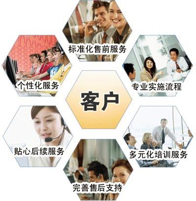 北京筑美景幕墙材料有限公司 售后服务
