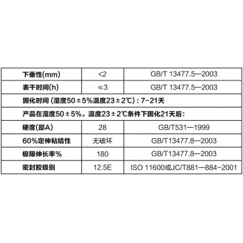 材料商城,胶粘密封材料,密封胶,硅酮结构密封胶,正品之江 JS-366中性硅酮门窗密封胶(工程/民用)