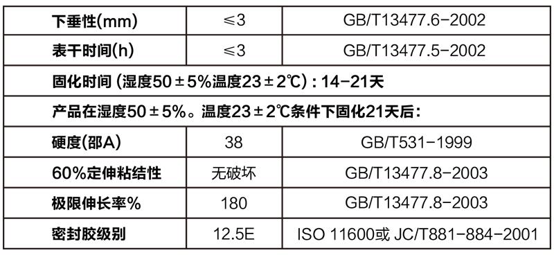JS-366中性硅酮门窗密封胶技术参数