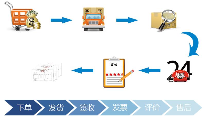 正品之江 JS-2000建筑幕墙用耐候硅酮密封胶购物说明内容